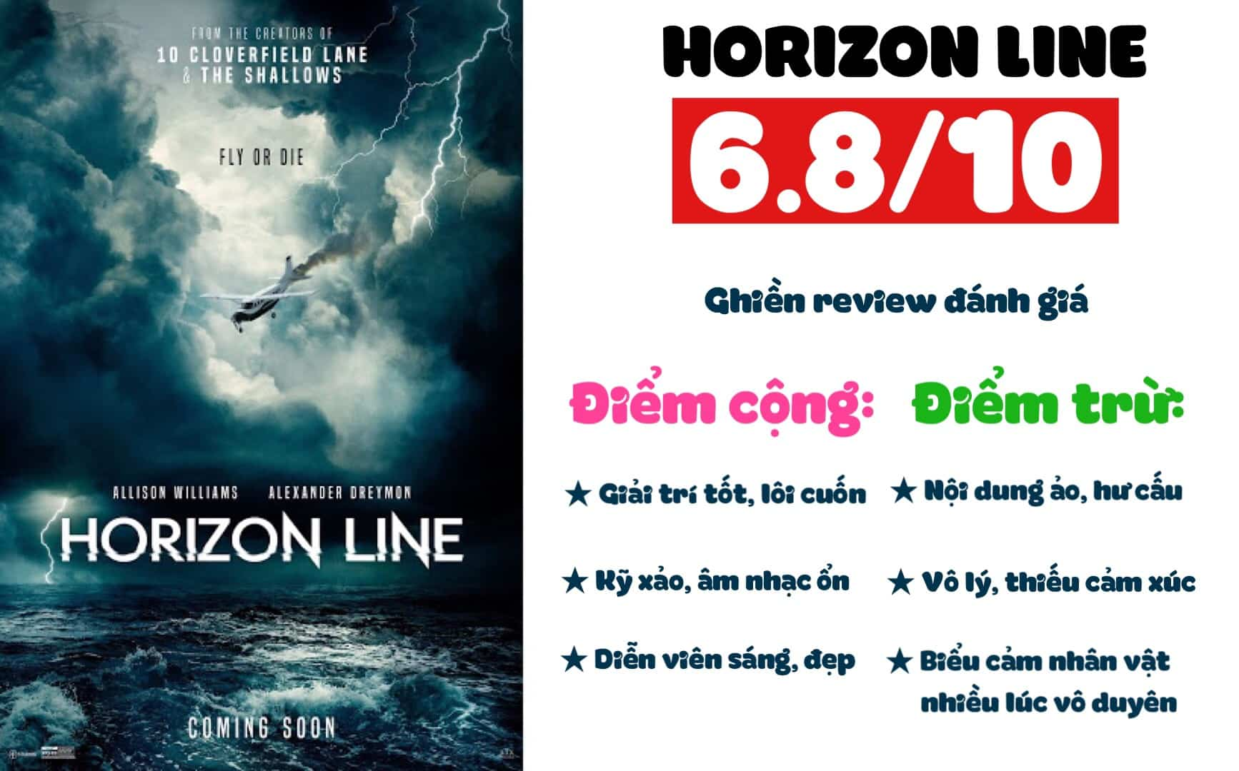 Ghien review - Horizon Line - Vung troi tu than